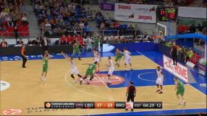Laboral Kutxa 90-64 Brose Baskets