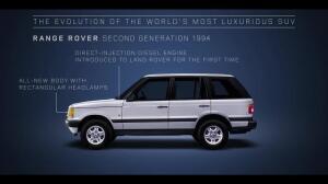 Range Rover la evolución de un icono